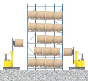 Pallet Flow Racking Loading and Unloaded Example Animated
